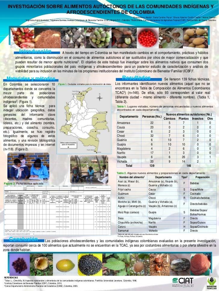 Poster39: Investigación sobre alimentos autóctonos de las comunidades indigenas y afrodescendientes de Colombia