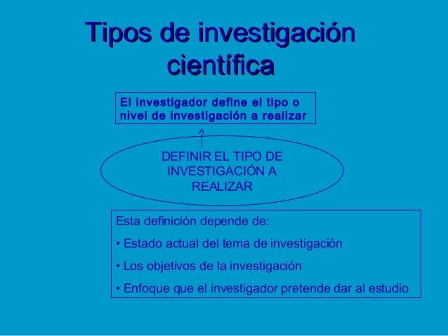 Tipos de investigaciónTipos de investigación científicacientífica DEFINIR EL TIPO DE INVESTIGACIÓN A REALIZAR El investiga...
