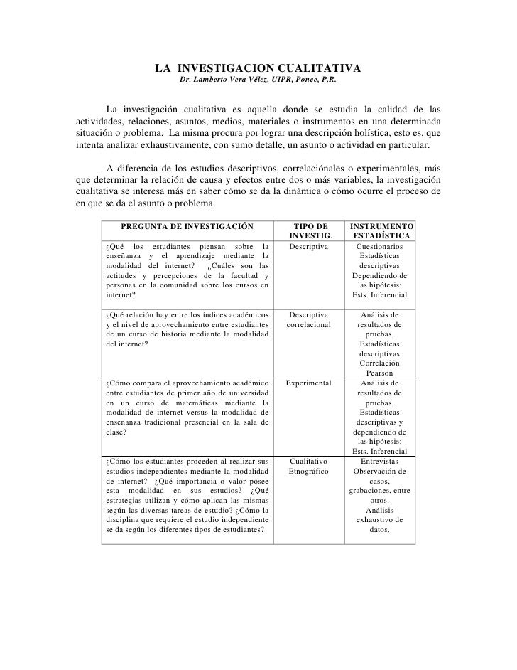 LA INVESTIGACION CUALITATIVA                             Dr. Lamberto Vera Vélez, UIPR, Ponce, P.R.           La investiga...