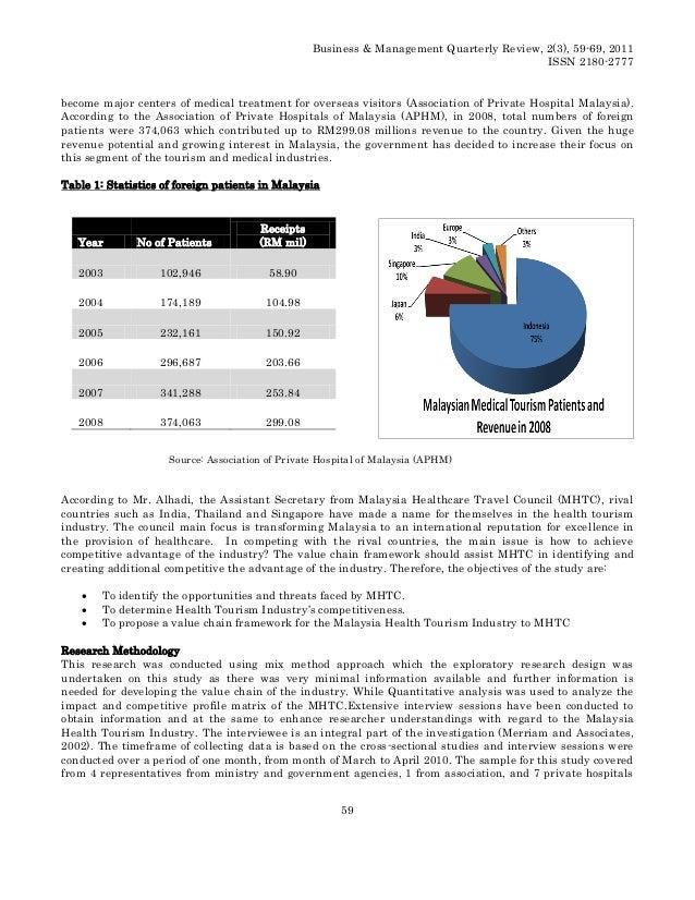 health tourism in malaysia pdf