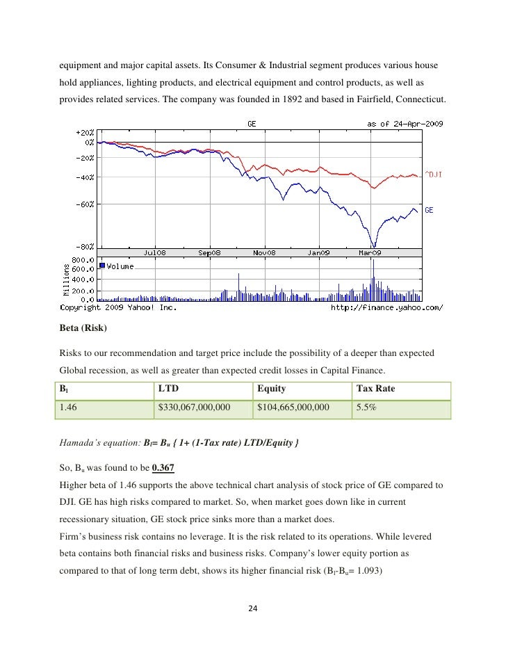 Stock trading game with options