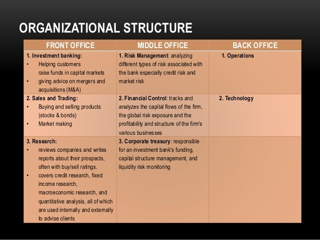 Role of investment banks in the financial crisis of 2008 - Back office operations job description ...