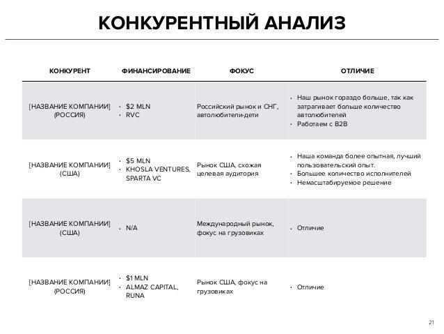 конкурентный лист образец рб - фото 8