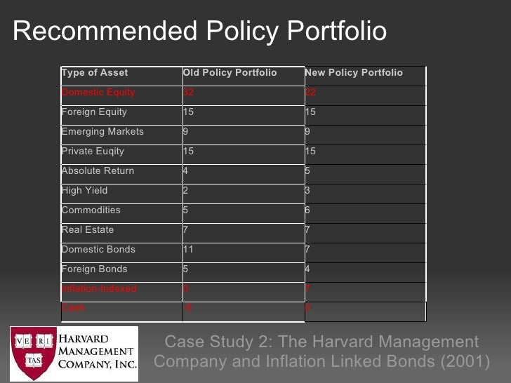 first investments harvard case Harvard business school harvard business review faculty case | | first investments, inc: analysis of financial statements a summer intern is asked to perform a financial value analysis of a company's financial report for the period 1987-1994.