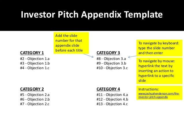 CATEGORY 1 #2 - Objection 1.a #3 - Objection 1.b Investor Pitch Appendix Template #4 - Objection 1.c CATEGORY 2 #5 - Objec...