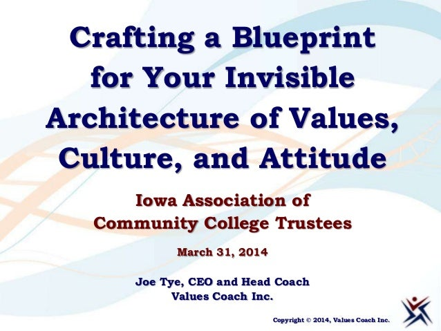 Crafting a Blueprint for Your Invisible Architecture of Values, Culture, and Attitude Iowa Association of Community Colleg...