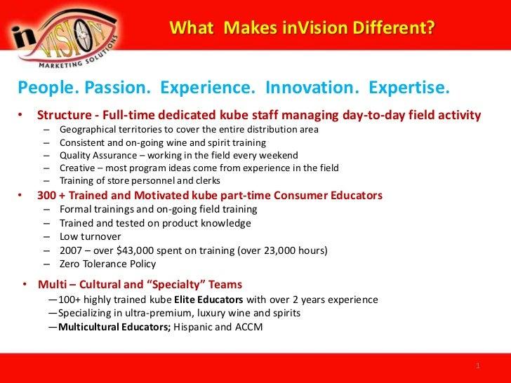 In Vision Marketing Linkedin