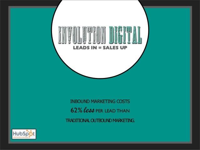 Involution Digital Inbound Marketing Deck Copy