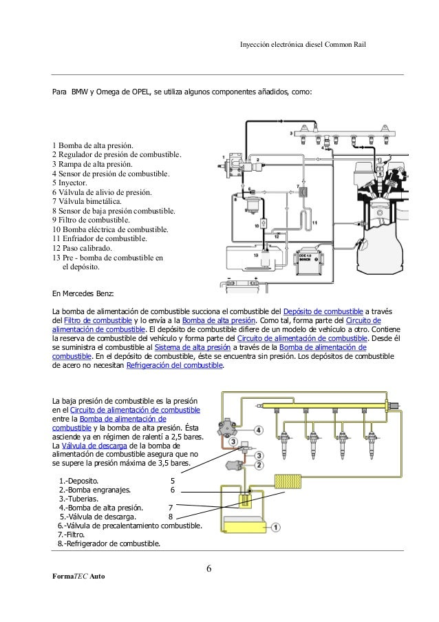 Inyeccion Common Rail Bosch Pdf