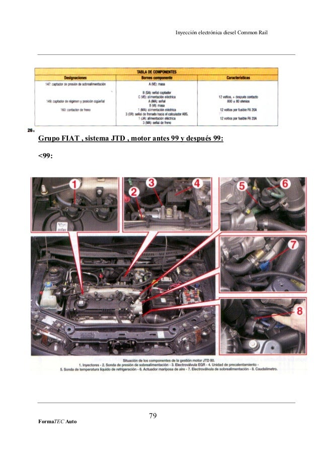 Diesel engine management pdf free download view and download ford 2016 super duty owners manual online 2016 super duty automobile pdf manual download fandeluxe Images