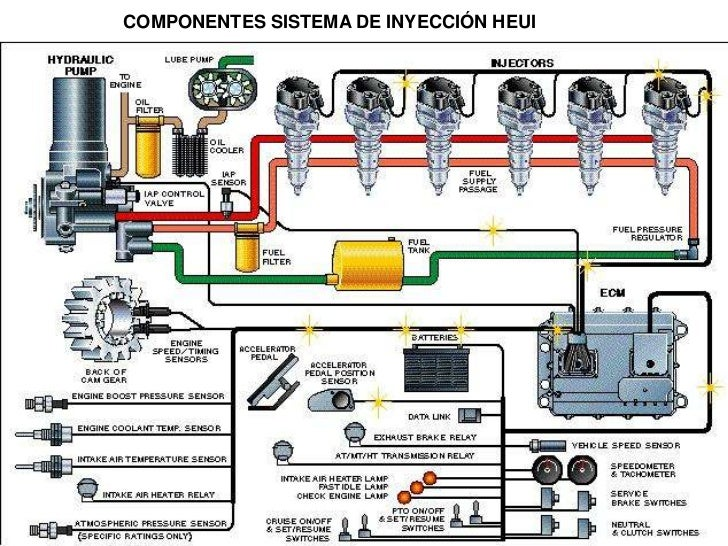 cat c7 fuel system diagram caterpillar diagram