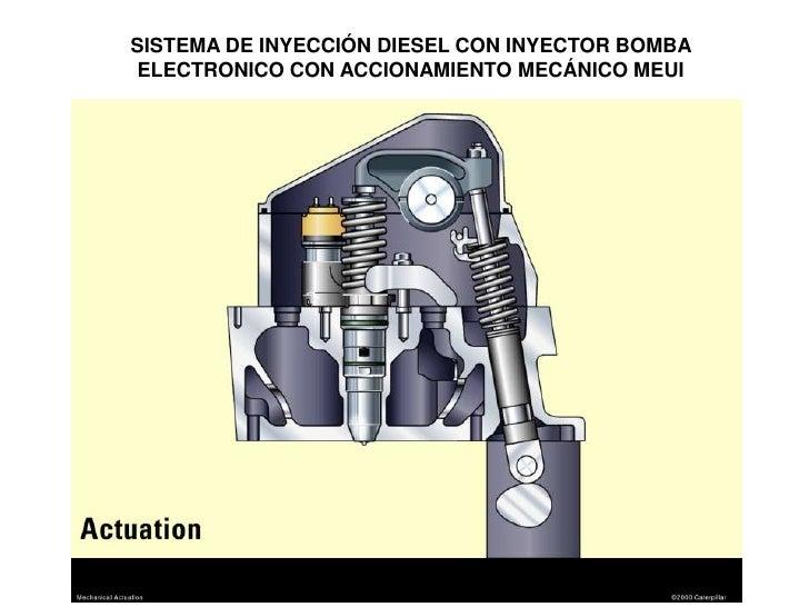 SISTEMA DE INYECCIÓN DIESEL CON INYECTOR BOMBA  ELECTRONICO CON ACCIONAMIENTO MECÁNICO MEUI<br />