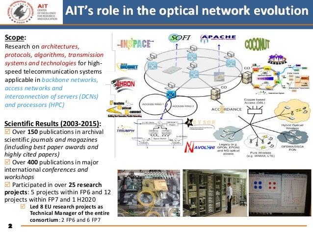 telecommunication research paper