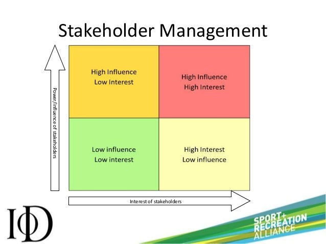 work choices impact on stakeholders essay Academiaedu is a platform for academics to share research papers 007-9572-4 a stakeholder of case for a stakeholder approach to csr.