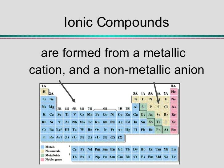 Ionic Compounds are formed from a metallic cation, and a non-metallic anion