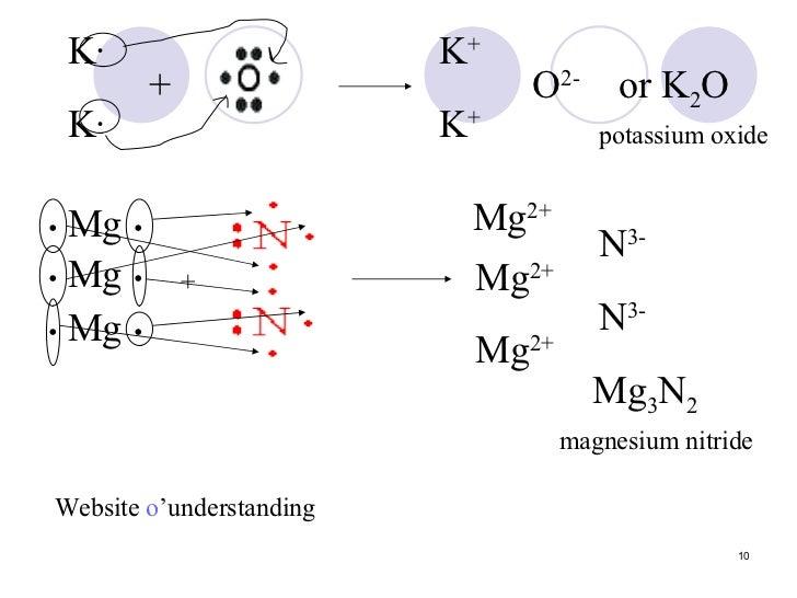 Aluminum oxide lewis dot structure ionic bonds chapter 7