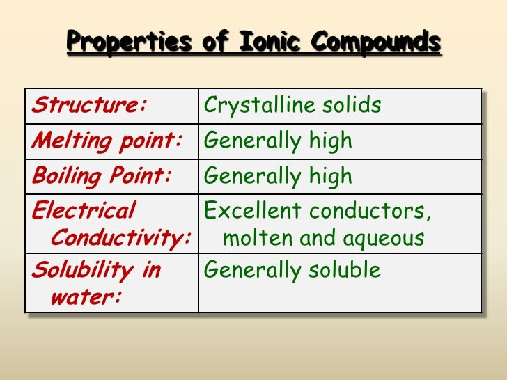 Cl Chemical Properties