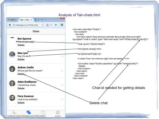 Tab Template Html Analysis of Tab-chats.html