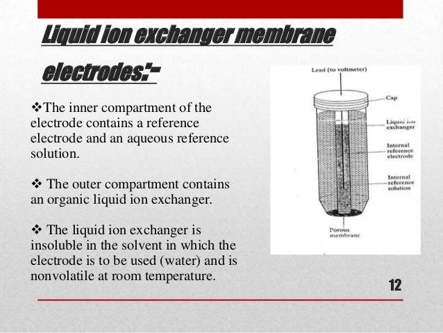 Ion Exchange Membrane Electrode Liquid Ion Exchanger Membrane