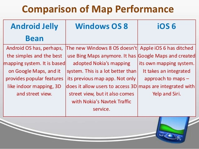 compare contrast windows vs