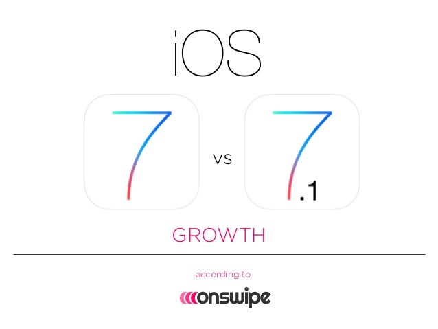 iOS 7.0 to iOS 7.1 Growth - Onswipe Research