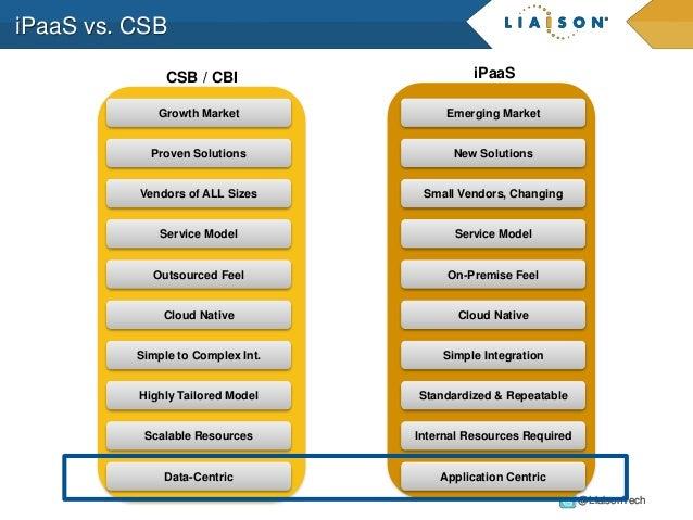 Cloud services brokerage csb