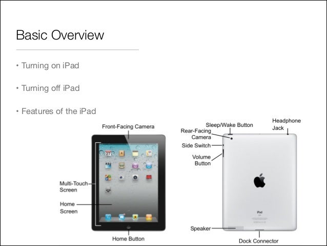 How to Download eBooks to my iPad iPhone - YouTube
