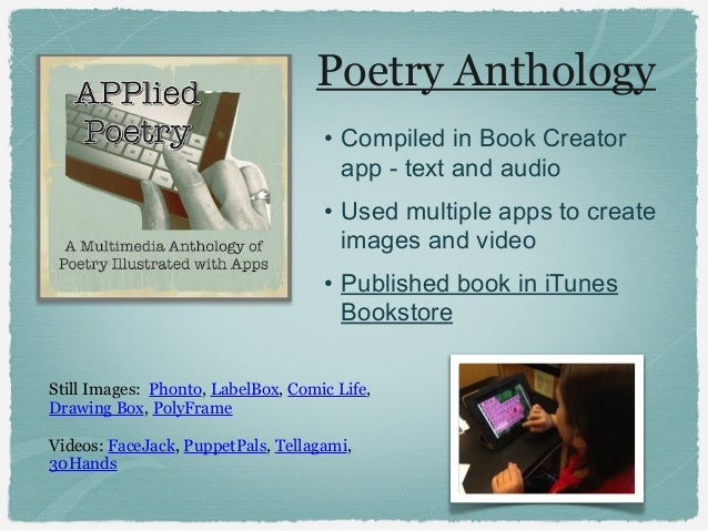 Poetry Anthology Project Poetry Anthology • Compiled in