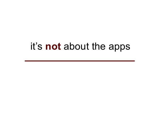 iPads Apptivity