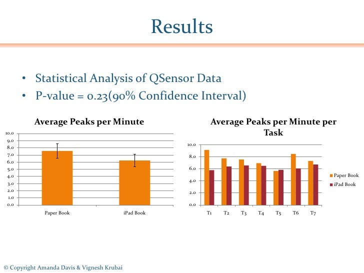 statistics case study