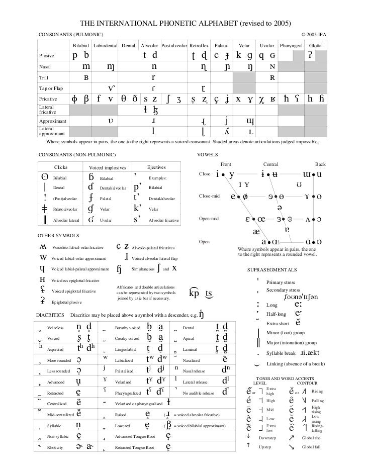 English tense chart hindi pdf download remote utilities and lesson of our free english learning course we have learned about the use of present tense in our daily life we also read the examples of the present ccuart Image collections