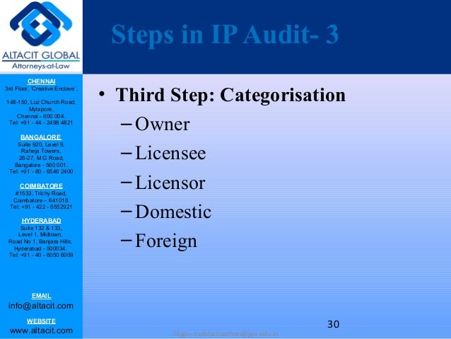 ip audit Audit logging is an optional feature that logs messages whenever a big-ip ® system object, such as a virtual server or a load balancing pool, is configured (that is, created, modified, or deleted.