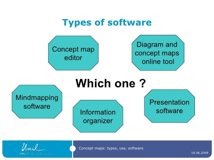 concept maps  types  uses  software   types