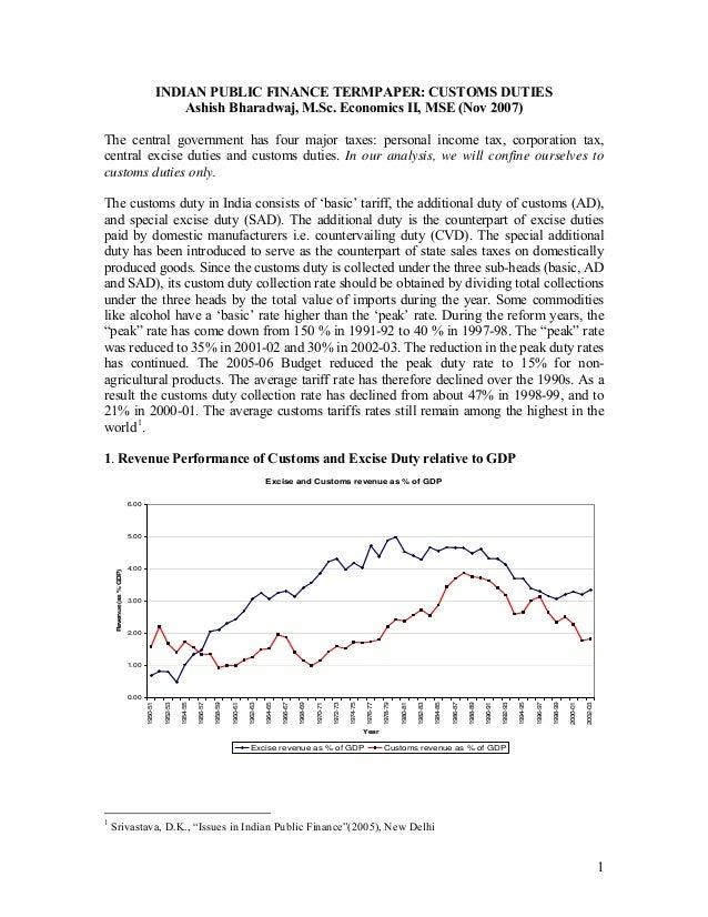 INDIAN PUBLIC FINANCE TERMPAPER: CUSTOMS DUTIES Ashish Bharadwaj, M.Sc. Economics II, MSE (Nov 2007) The central governmen...