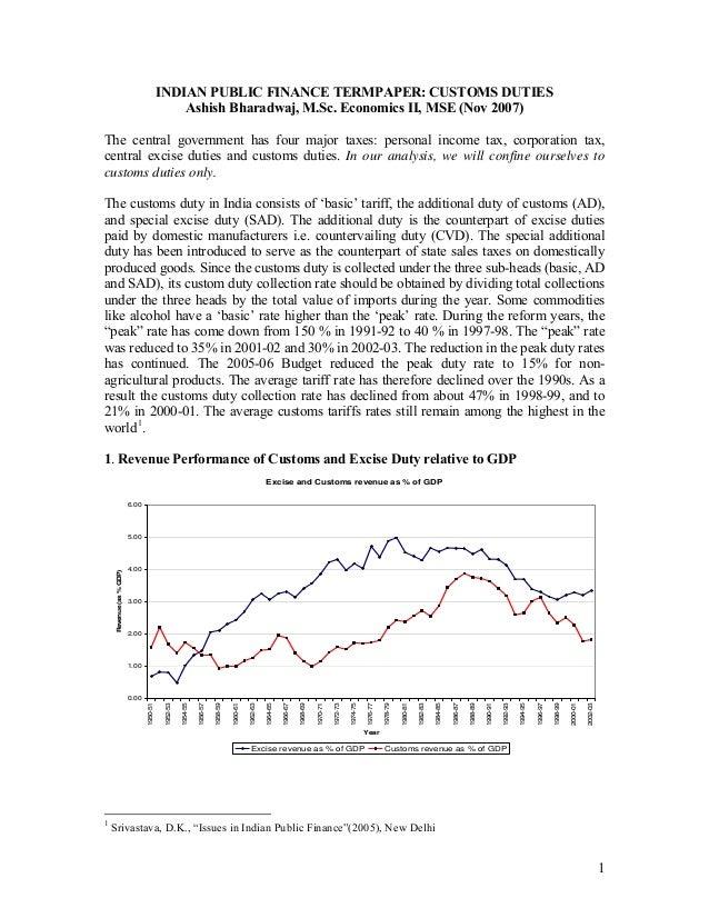 Indian Public Finance