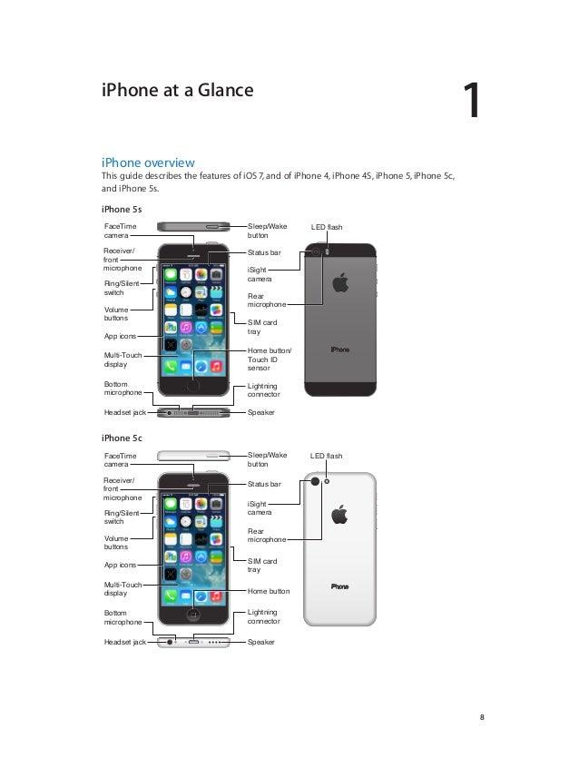Apple 5s user manual pdf