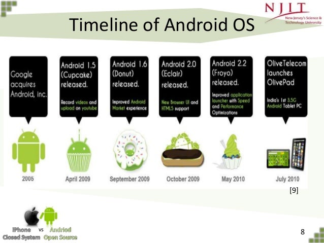 a comparison analysis of the android Smart phone reliability: apple iphones with fewest failures now let's delve into the results of our analysis however, when we compare it to the android manufacturers, it is higher, but not by much.