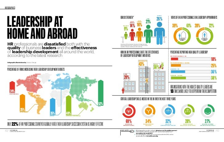 management a focus on leaders pdf