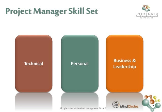 managers skill Our community this week discussed the skills managers will need in the future  there were a lot of thoughts about what managers will need to.