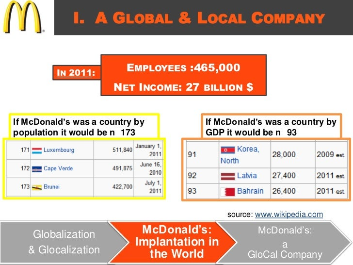 mcdonald transnational strategies Chapter iii the largest transnational corporations and corporate strategies although there are many tncs in the world, fdi is actually concentrated in relatively.