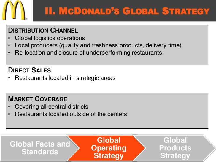 mcdonalds global strategy Global marketing strategies (mcdonald's)  19   p a g e global strategy calledthe plan to win, which center on an exceptional customer experience .