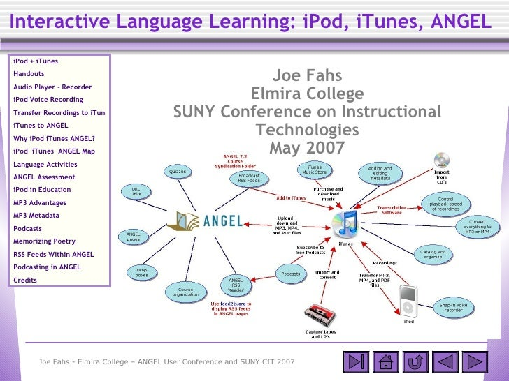 Interactive Language Learning: iPod, iTunes, ANGEL   iPod + iTunes Handouts Audio Player - Recorder iPod Voice Recording T...