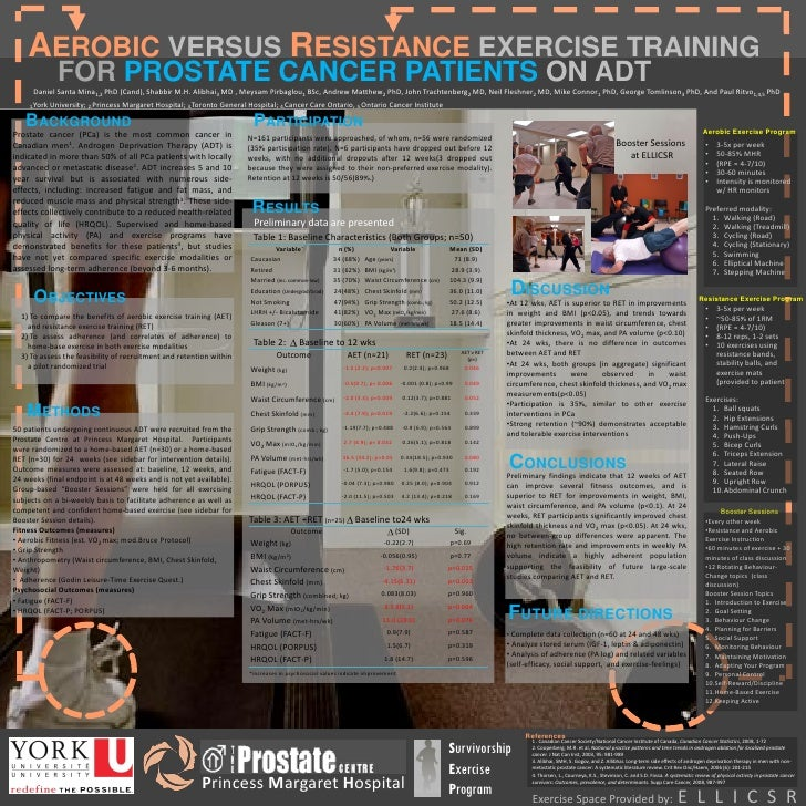 AEROBIC VERSUS RESISTANCE EXERCISE TRAINING                 FOR PROSTATE CANCER PATIENTS ON ADT       Daniel Santa Mina1,2...