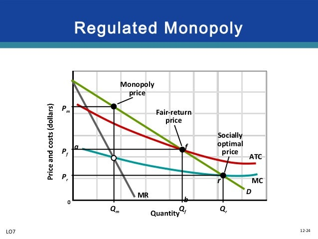 monopoly and fair return essay Natural monopoly and is subjected to a regulatory commission if the commission seeks to achieve the most efficient allocation of resources for this firm, it  fair-return price, what price and quantity levels would we observe in the short run a) p1 and q1 b) p2 and q3 c) p3 and q2 d) p4 and q1.