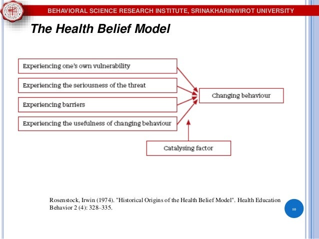 health belief model research paper Excerpt from research paper : hypertension since this study focuses on determining the most suitable intervention based on the perceptions and opinions of newly diagnosed hypertension male patients aged 30 years and above, the theoretical framework that will guide the research is the health belief model (hbm.