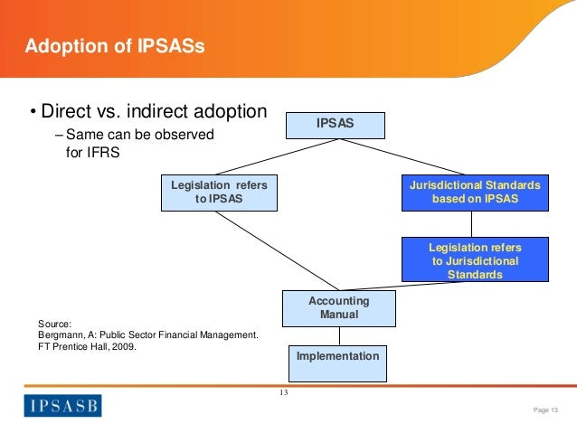 ifrs adoption in spain and the Callao, s, jarne, j, & lainez, j (2007): 'adoption of ifrs in spain: effect on the comparability and relevance of financial reporting' journal of.