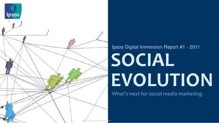 Digital Immersion: What's Next for Social Media Marketing