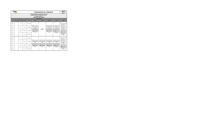 COD IPT18 VER: 01 Pag: 01 AULA BLOQUE JORNADA GRUPO HORA LUNES MARTES MIERCOLES JUEVES VIERNES 401 A A1 6 a 7:30 a.m. 401 ...