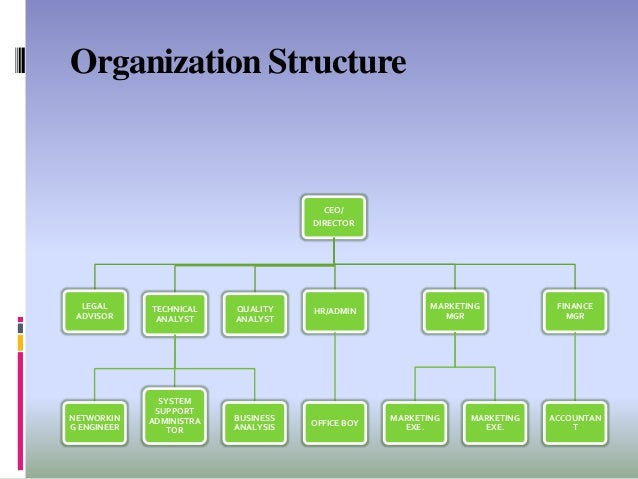 verizon wireless organizational structure Organizational structure of verizon communications inc verizon communications inc is a holding company whose subsidiaries are engaged in delivering broadband, wireless, and wireline communication to customers (verizon communications inc ,2014) one of the most important groups in the company is the retail market group.