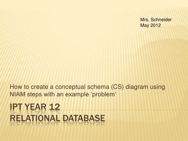 Mrs. Schneider                                           May 2012How to create a conceptual schema (CS) diagram usingNIAM ...